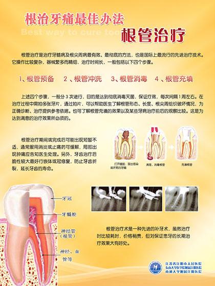 人民医院口腔科宣传展板设计