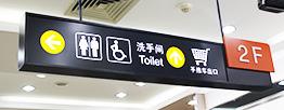 商场导示标识
